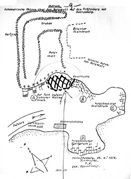 In dieser Skizze ist die Lage des angeblich verschütteten Wappensteins eingezeichnet (aus: Ortsakten des Bayerischen Landesamts für Denkmalpflege).