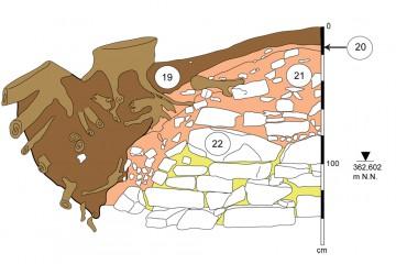 Die Funktion der Trockenmauer im Burginneren in Schnitt 2 (Befund 22) konnte nicht abschließend geklärt werden.