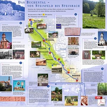 KW Waldsassengau 4 Folder