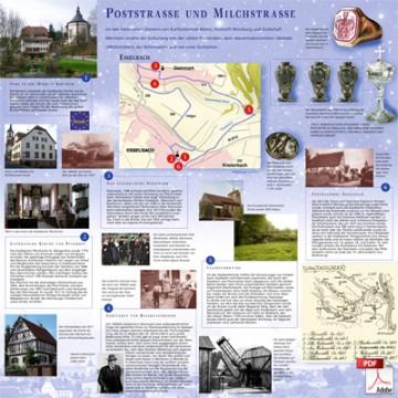 KW Esselbach Folder