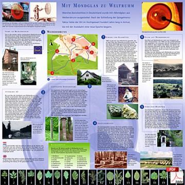 KW Weibersbrunn Folder