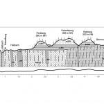 Ein Profilschnitt vom Kellerberg-Meisberg zeigt den geologischen Untergrund im Aufriss. Karte: Jürgen Jung, Spessart-GIS