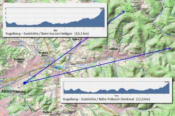 Abb. 8: Sichtbeziehungen zwischen dem Kugelberg und der Eselshöhe (Geländeprofile 5-fach überhöht). Quelle: Bayerischer Denkmal-Atlas (www.blfd.bayern.de); Bearbeiter: Karl-Heinz Gertloff, Egelsbach.