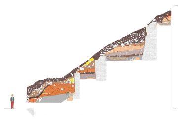 Burg Hauenstein: Das Höhenprofil der Grabungsschnitte aufs Ganze gesehen