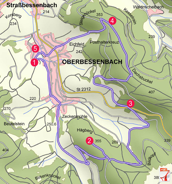Bessenbach 1 : Spessarter Ur-Pfarrei Oberbessenbach