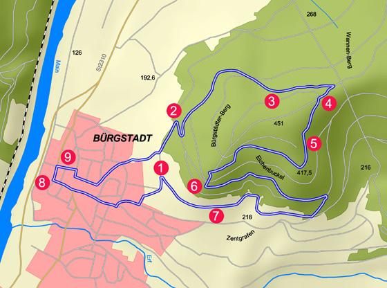 Buergstadt