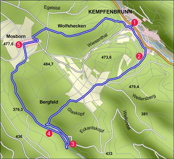 Kempfbrunn