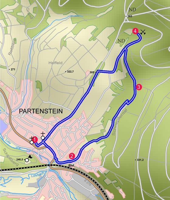 Partenstein