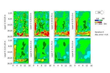 Geoelektrik Grid (Entwurf: Julian Trappe)