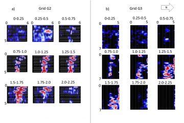 a) Bodenradar Grid G2 b) Bodenradar Grid G3 (Entwurf: Julian Trappe)