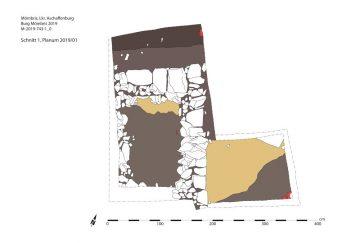 Der Schnitt der Trockenmauer der Periode 5 in Schnitt 1